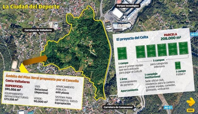 ilcanallarubens_ciudaddeldeporte_realclubcelta_valladares