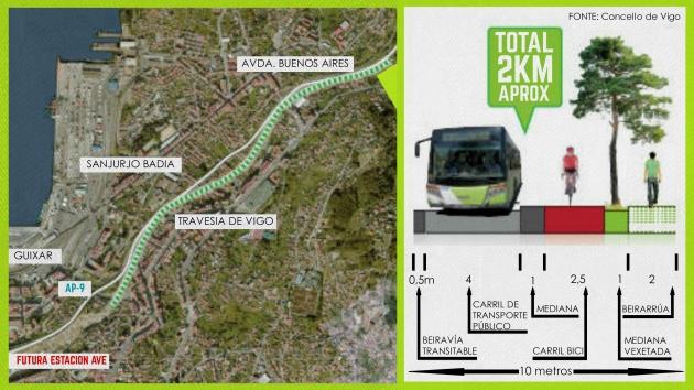 ilcanallarubens_infografia senda verde_Estacion VIGO-URZAIZ-TEIS_2018_Vigo_02