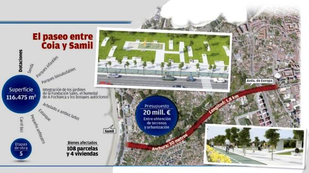 ilcanallarubens_proyecto milla-verde-grafico