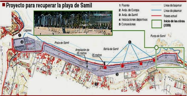ilcanallarubens_proyecto para recuperar la playa de Samil_2009_2015