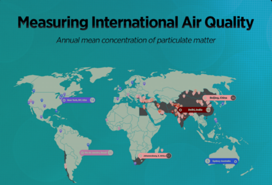 ilcanallarubens_lugares do mundo onde o aire esta mais contaminado_2015