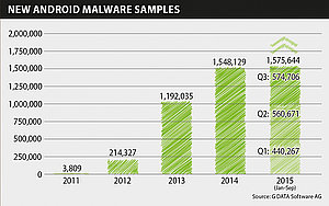 Infographic-MWR-Q3-New-Malware-years-EN-web_65888w300h250