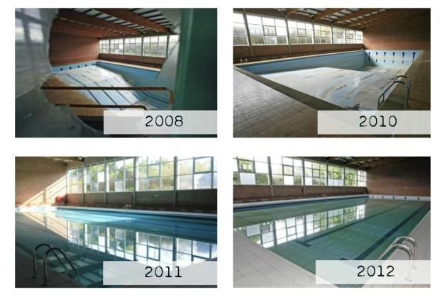 ilcanallarubens_piscina ETEA_historial por anos_2016