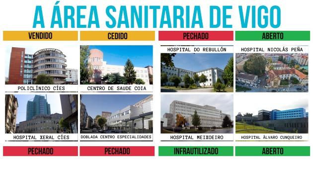 ilcanallarubens_A-AREA-SANITARIA-DE-VIGO_2020-701x394